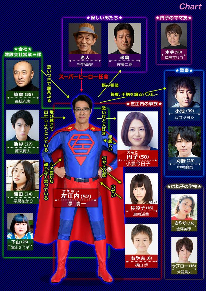 日テレ系 2017年1月期 土曜ドラマ 「スーパーサラリーマン左江内氏」 に出演させていただくことになりました!